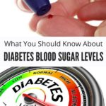 Diabetes Blood Sugar Levels Image Collage with Text