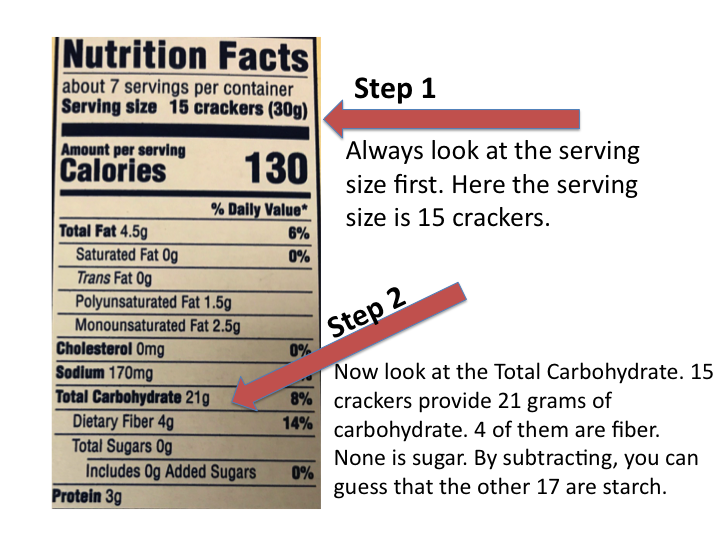 count carbs with food labels