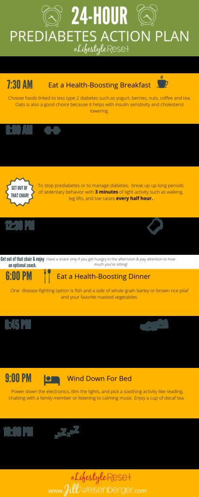 24 hour prediabetes action plan infographic
